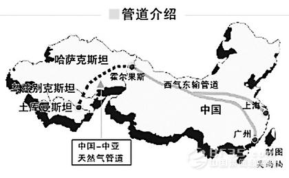 中亚天然气管道走向图