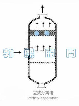 沼气凝水容器