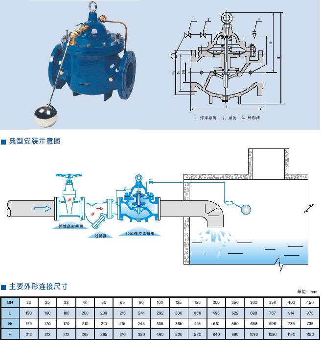 遥控浮球阀安装和使用图片